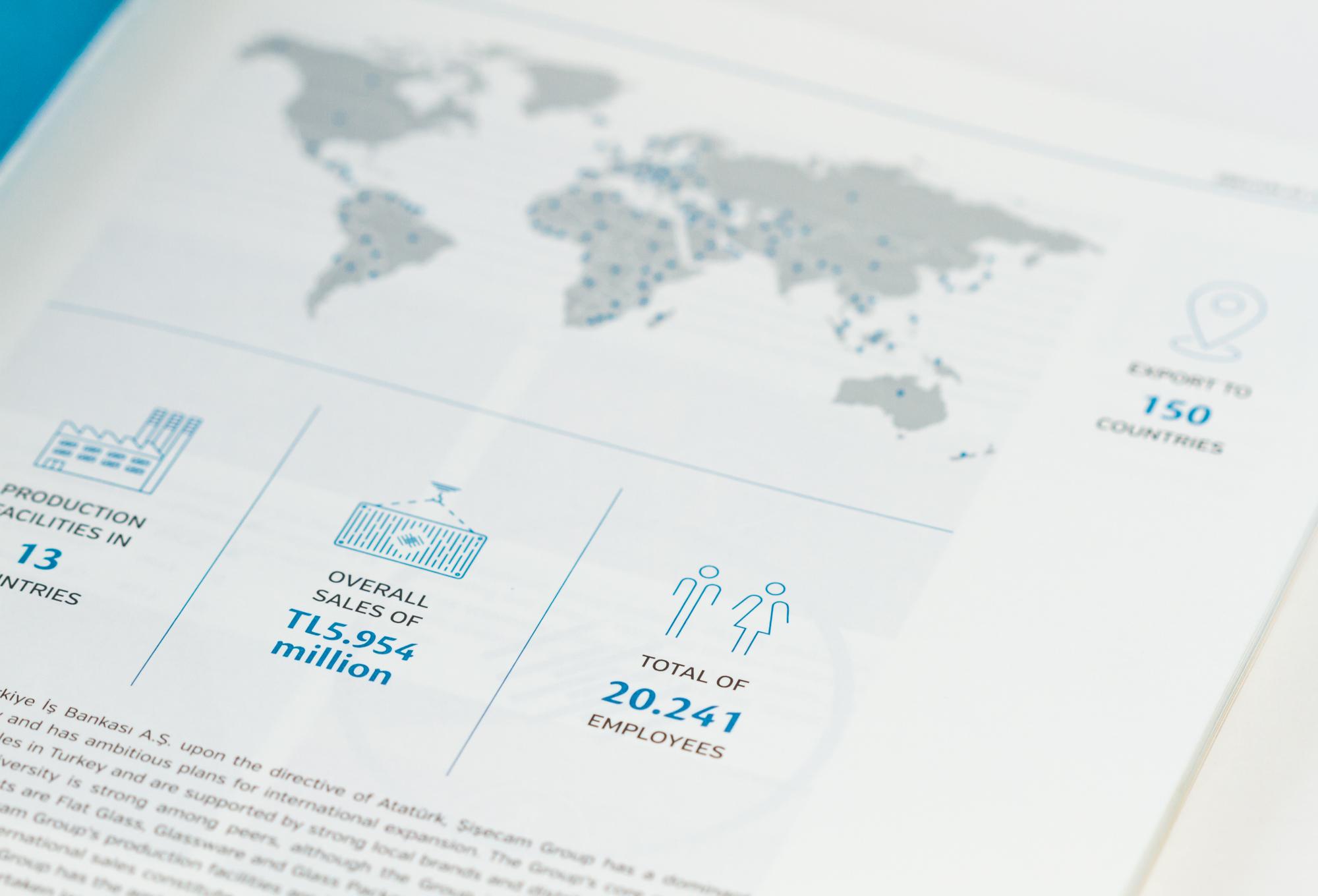 Şişecam Sürdürülebilirlik Raporu 2013
